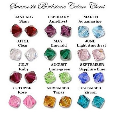Swarovski Birthstone Bead 4mm Add O..